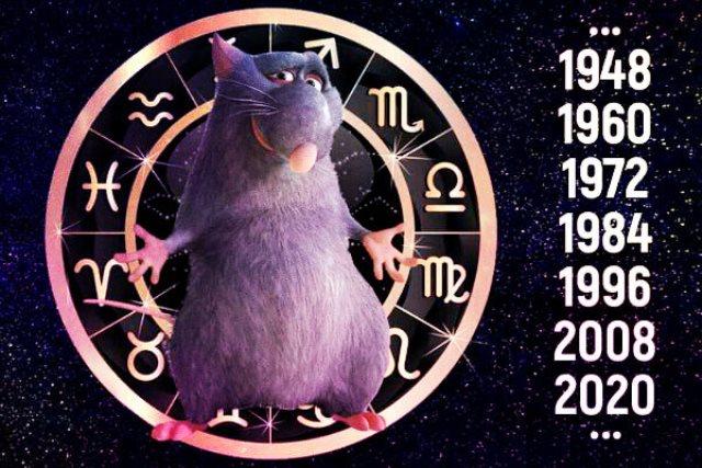 Самый достоверный гороскоп на 2020 год для каждого знака зодиака