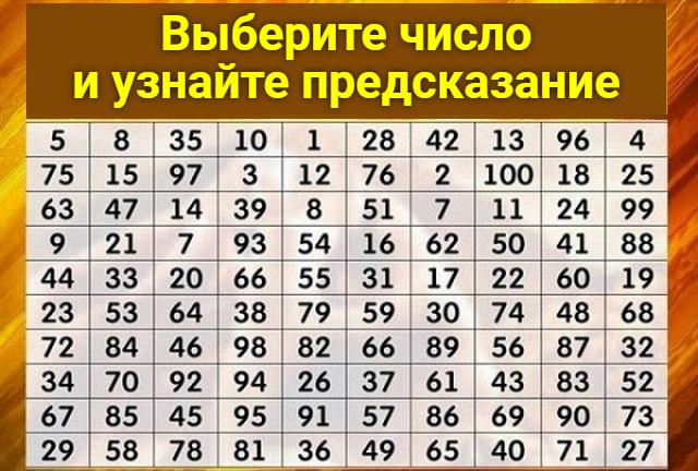 Выберите число и узнайте предсказание на ближайшее будущее