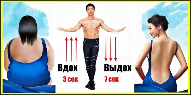 Японский метод быстро уберет жир с живота. Сделать нужно только вдох и выдох!