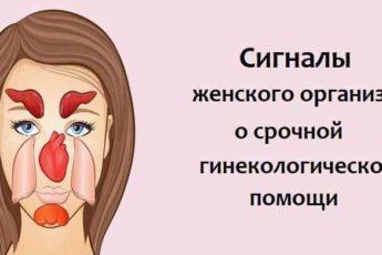 Сигналы женского организма о срочной гинеколoгической помощи